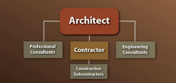 aia continuing education architect as lead professional catalog image