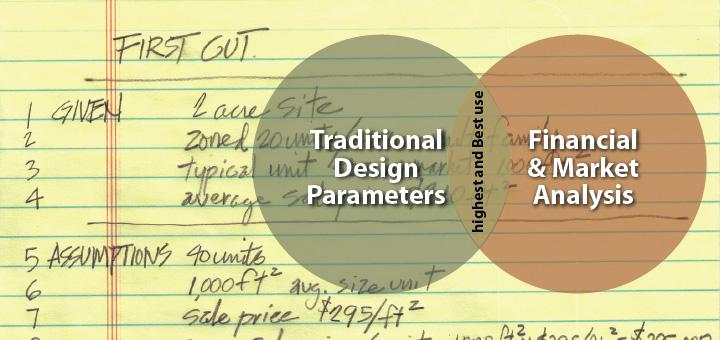aia continuing education balancing design parameters catalog image